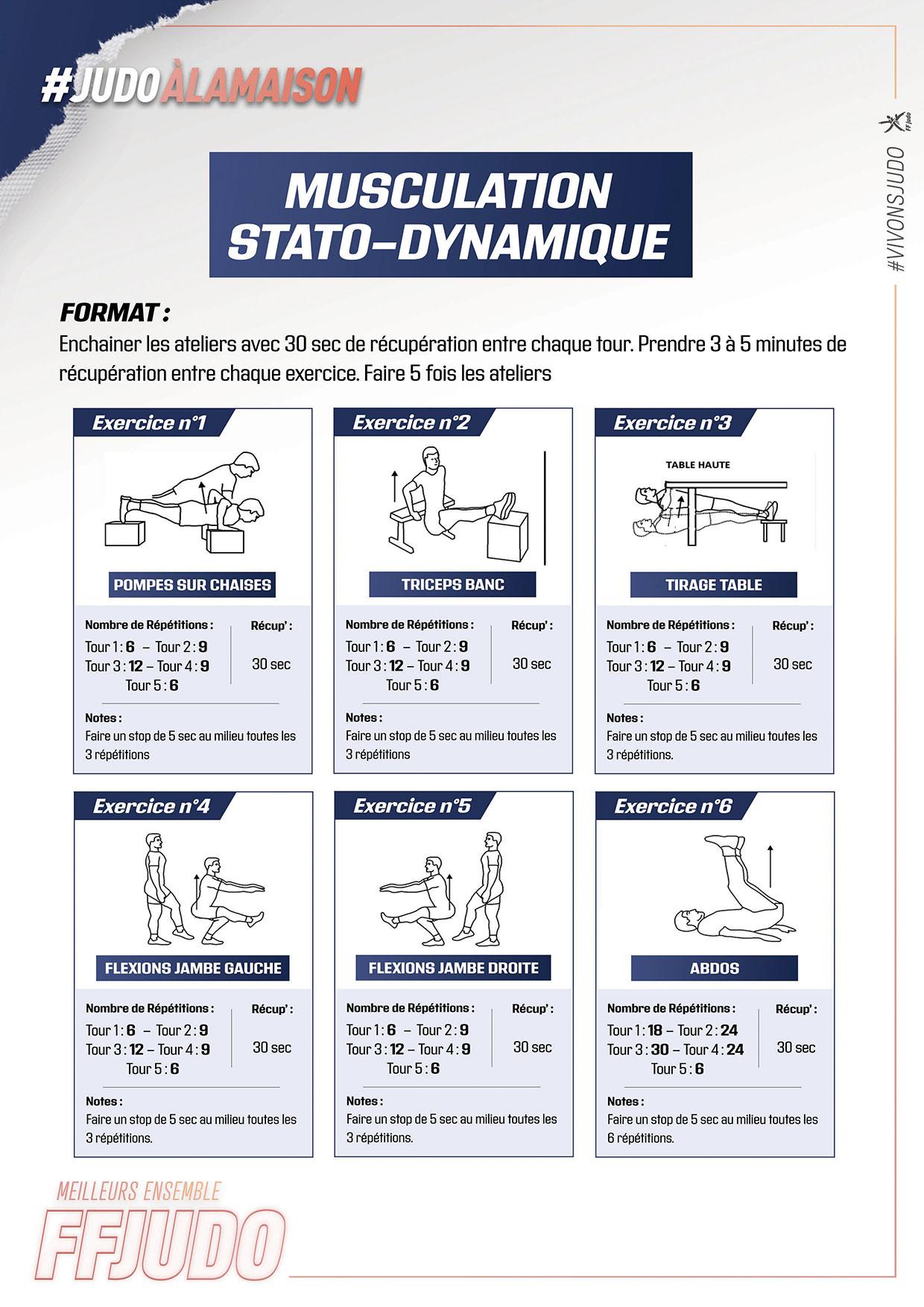 seance-muscu-stato-dynamique